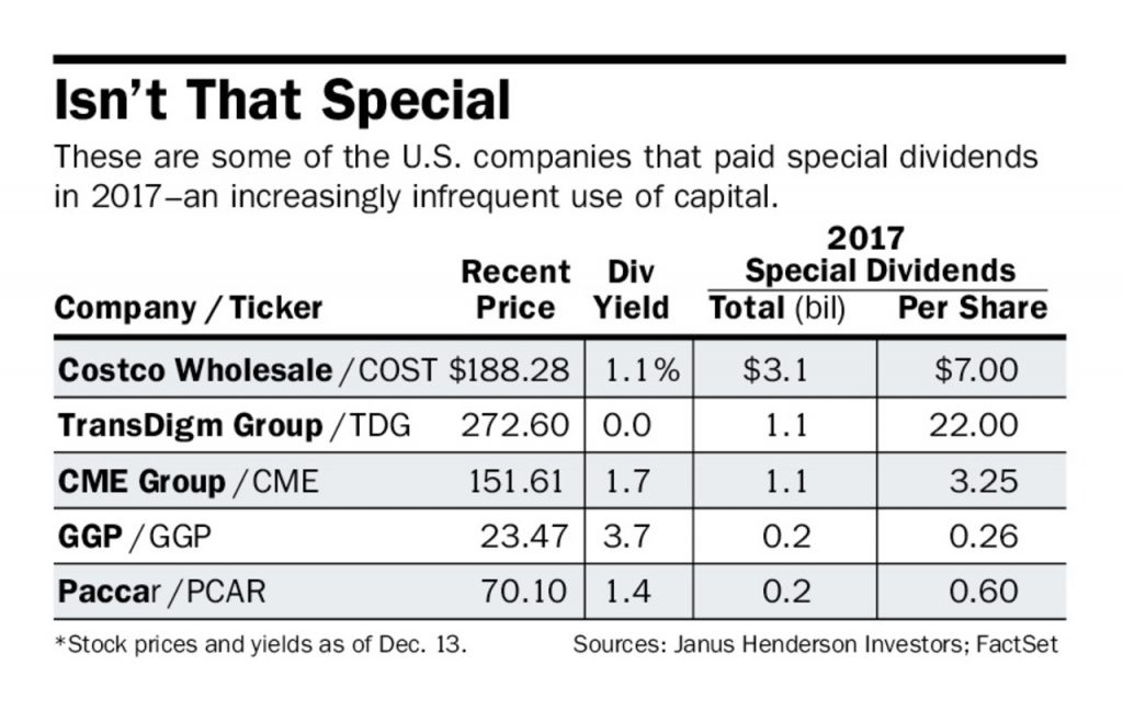 Five companies that pay special dividends.