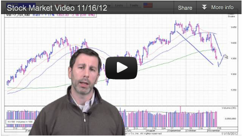 stock market video, mike cintolo, cabot heritage corporation