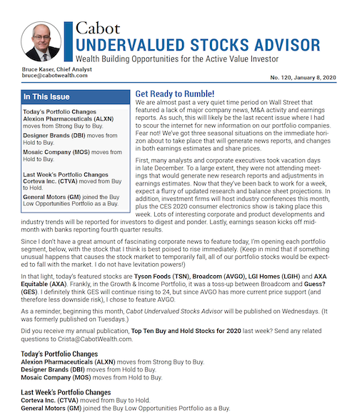 Cabot Undervalued Stocks Advisor 1219