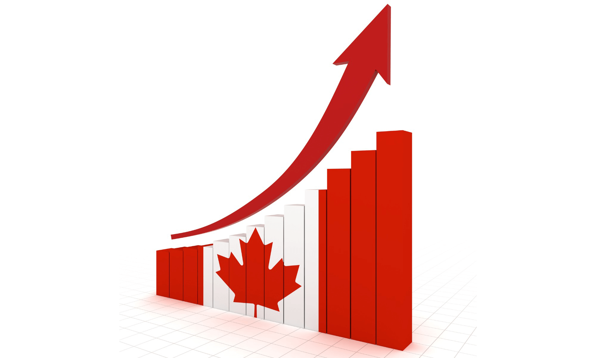 Should You Buy Canadian Stocks?