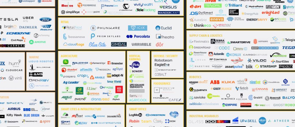 This crowded Internet of Things picture is why there are so many IoT stocks to buy today.