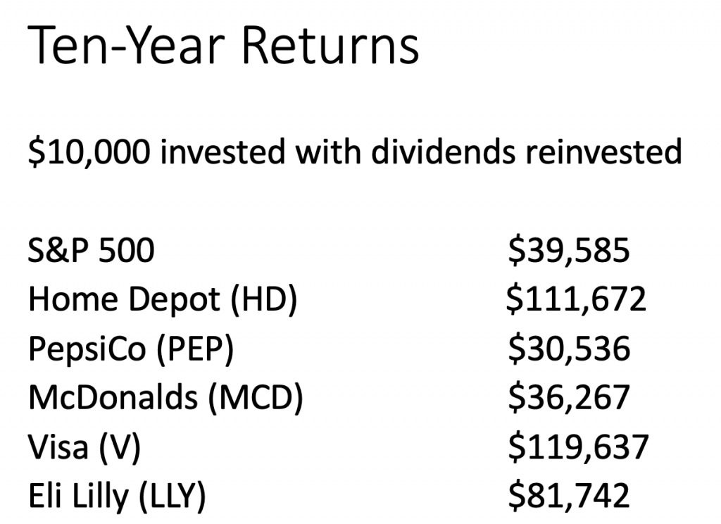 These reliable dividend stocks would have netted huge returns in the last 10 years.