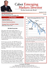 Cabot Emerging Markets Investor Newsletter