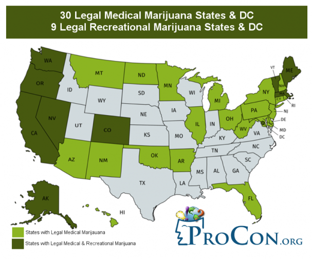 medical marijuanas pros and cons A number of states are moving forward with marijuana legalization, and depending on the state, some dispensaries require medical marijuana cards even in.