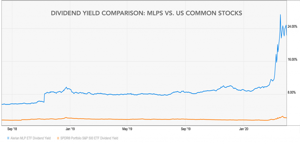 MLPs vs common stocks