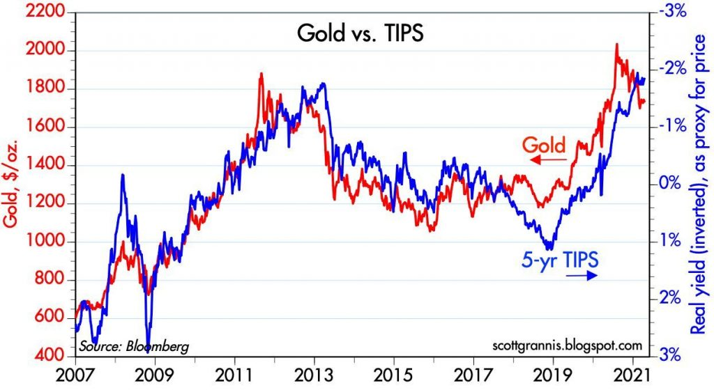 This chart shows why you should be investing in precious metals right now.